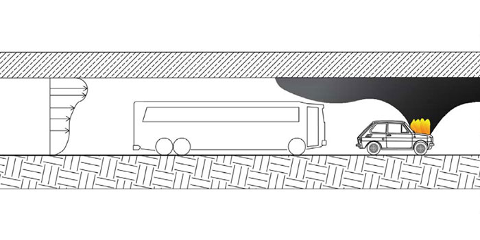 "Illustration fra artiklen ""The influence of vehicular obstacles on longitudinal ventilation control in tunnel fires"""