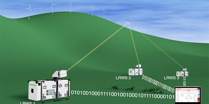 Long range windscanner
